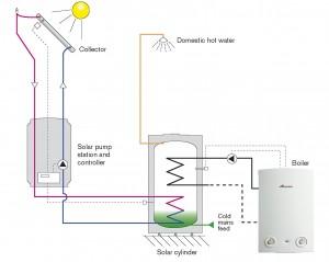 Solar_system_layout